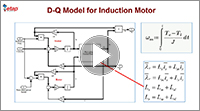 Induction Machine – Motor Dynamic Behavior