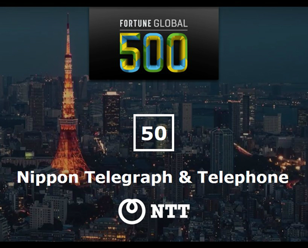 NTT Group is ranked 50th on the 2017 Fortune Global 500 list