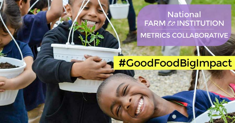 Farm to Institution Tracking of Farm Impact