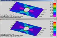 Plate Edge-to-Edge glue in NX Nastran 8.5