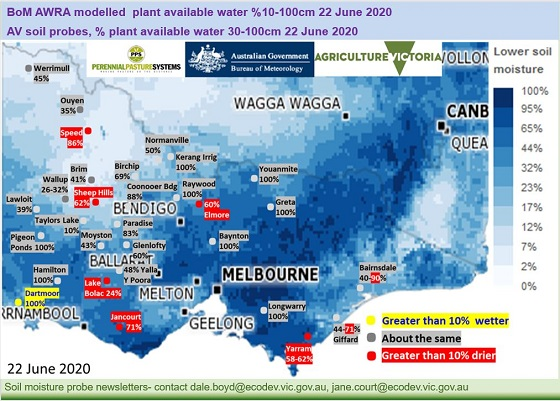 map of Victoria showing rainfall