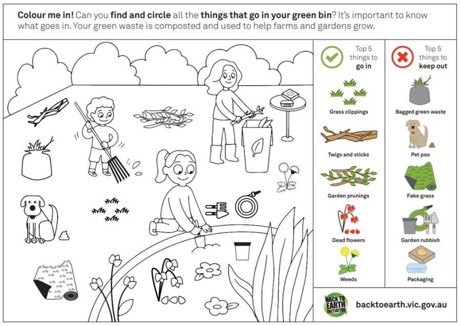 Colouring in sheet that teaches kids about green waste recycling