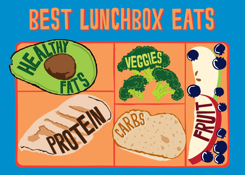 Bet Lunchbox Eats lunch tray illustration
