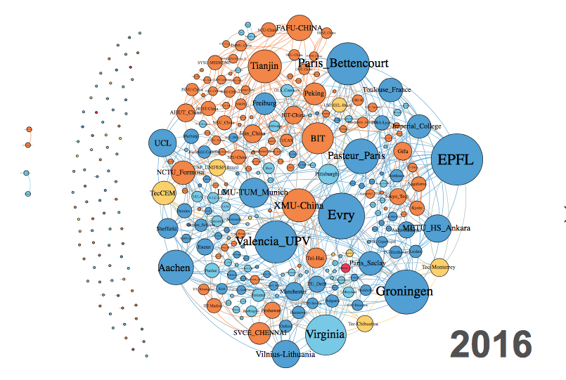 iGEM 2016 Team collaboration map