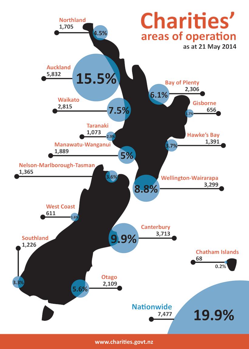 Charities' areas of operation as at 21 May 2014