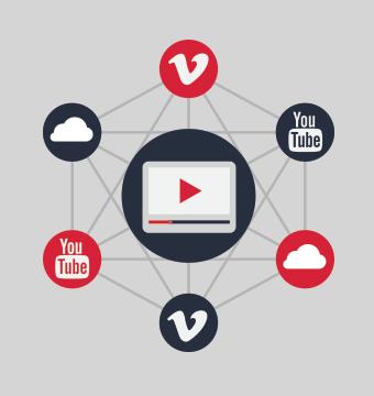 YouTube vs self-hosted