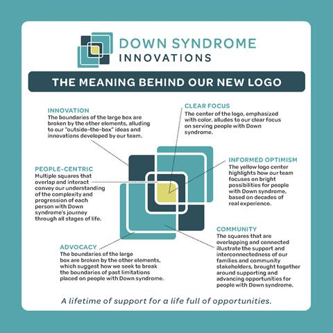 A closer look at the meaning behind our new logo!