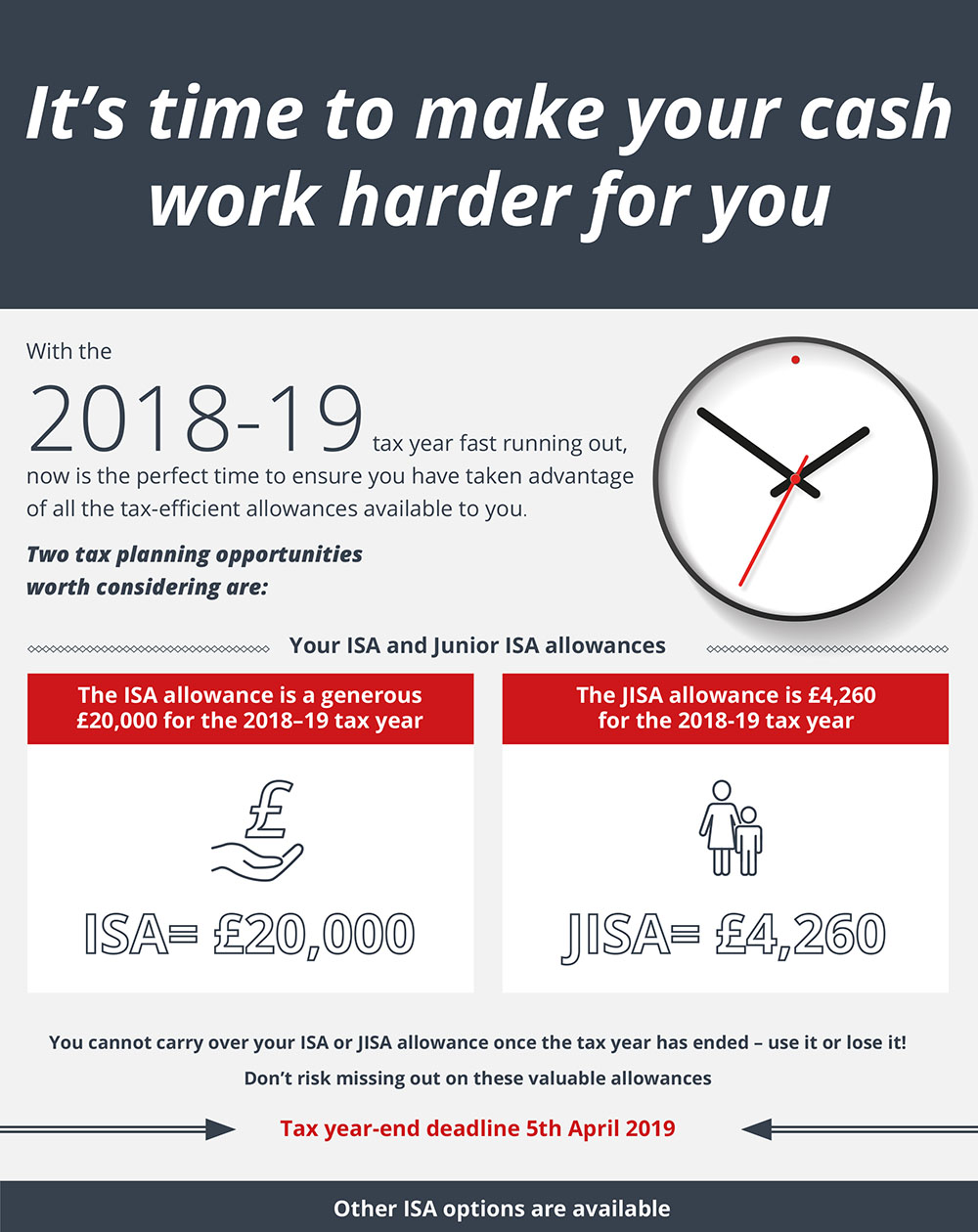 It's time to make your cash work harder for you - With the 2018-19 tax year fast running out, now is th perfect time to ensure you have taken advantage of all the tax-efficient allowances available to you. Two tax planning opportunities worth considering are: Your ISA and Junior ISA allowances. The ISA allowance is a generous £20,000 for the 2018-19 tax year. The JISA allowance is £24,000 for the 2018-19 tax year. You cannot carry over your ISA or JISA allowance once the tax year has ended - use it or lose it! Don't risk missing out on these valuable allowances. Tax year-end deadline 5th April 2019. Other ISA options are available.